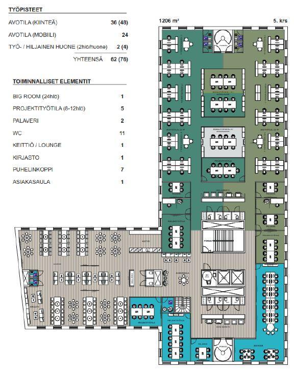 Perkkaantie 2, 7816m2, Koko rakennus, Toimistotila